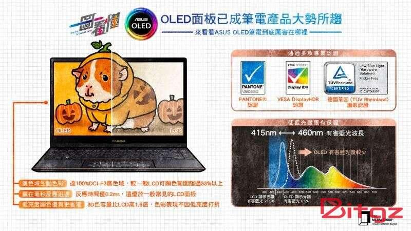 一图看懂OLED屏幕笔电的厉害!